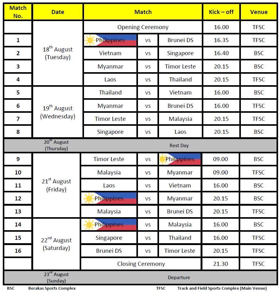 u14 schedule