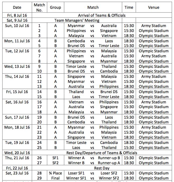 AFF U16 Championship 2016 Schedule