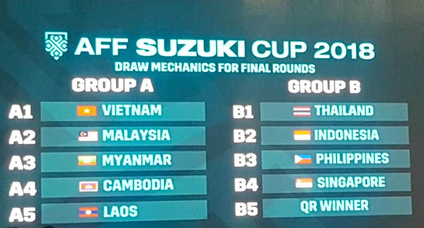 Suzuki cup 2019 singapore philippines dating